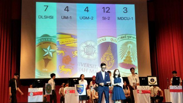 Unversitas Gadjah Mada, Indonesia earns the 1st prize in SIMPIC 2018 !