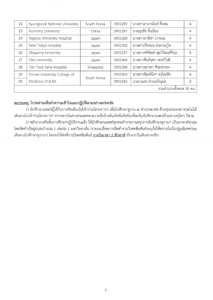 The Announcement of Selected Candidates for Elective Program